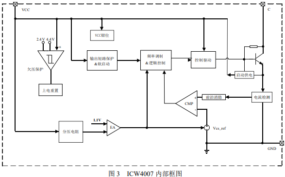 ICW4007开关电源控制器集成电路的数据手册免费下载