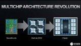 讓AMD實現彎道超車的芯片設計密碼:小芯片設計方法的內存平衡