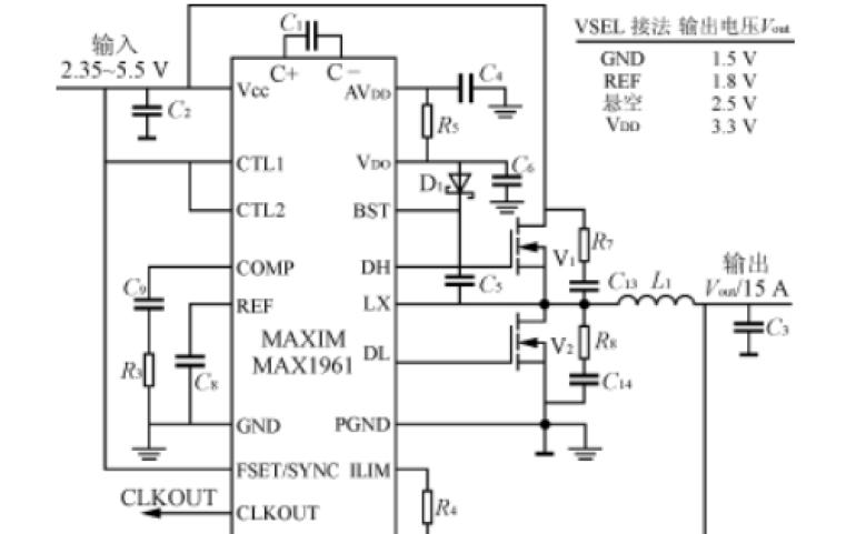 FPGA开发系统的电源要求和功耗及电源解决方案说明