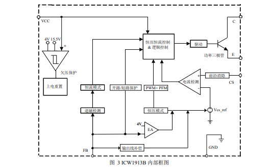 ICW1913B低功耗原边反馈控制芯片的数据手册免费下载