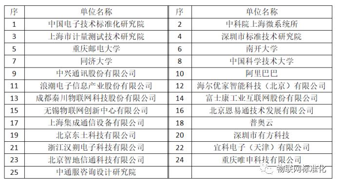 http://www.reviewcode.cn/shujuku/178082.html