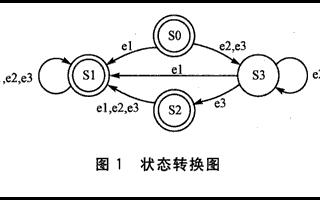 基于层次型有限状态机模型实现自动售货机的控制系统设计