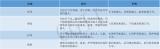 2020年中国医疗机器人行业分析