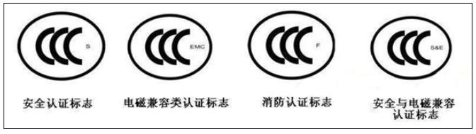 很多人经常忽略的3C认证,其实它可帮助筛选部分山...