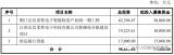 荆门弘毅预计年产56万平方米FPC产品