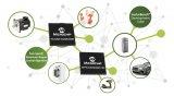 Microchip的电机控制系列新产品