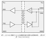 CAN收发器的分立隔离解决方案