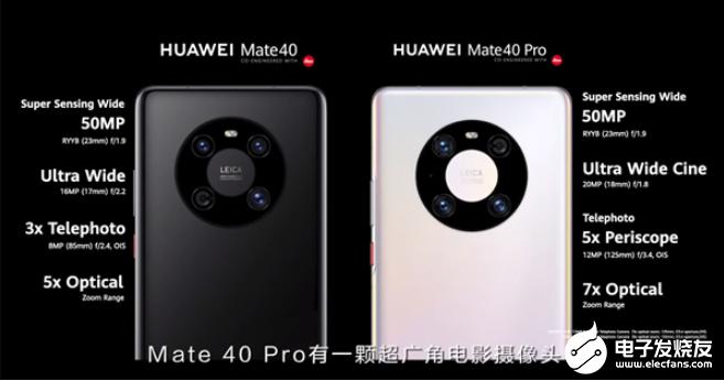 Mate40系列手机细节汇总:90Hz高刷+徕卡三摄,顶级配置