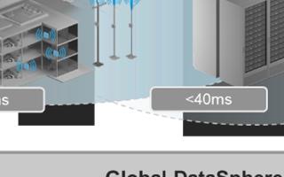 ARM服务器云上的超尺度计算和EDA发力