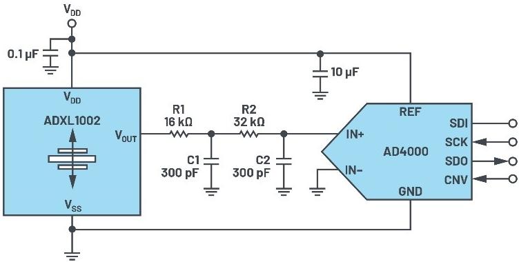 如何建立基于MEMS的解決方案,以在狀態監控期間實施振動檢測