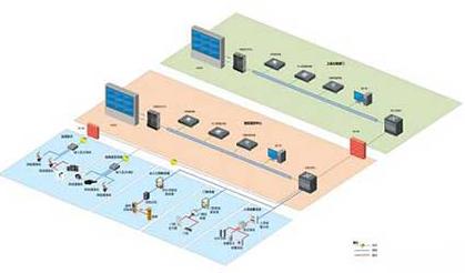 醫院綜合安防系統的解決方案和應用特點分析