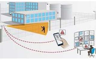 安訊士周界防護解決方案實現有效的周界監控和保護