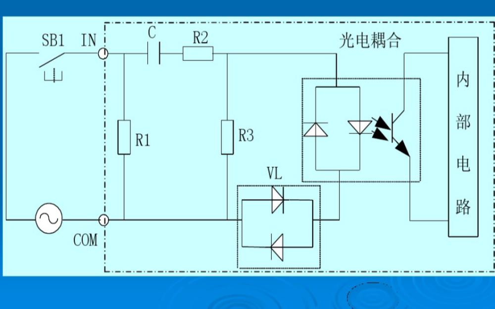 PLC的系统配置详细资料说明
