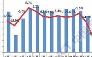 2020年9月国内手机市场运行分析报告