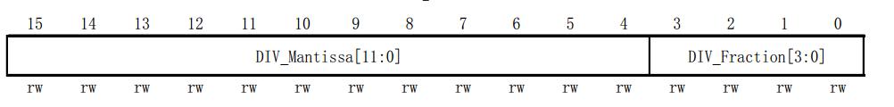 STM32串口波特率大小计算案例