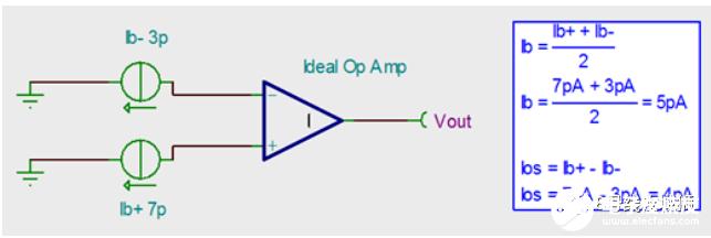 浅谈运放电路的输入偏置电流Ib和输入失调电流Ios