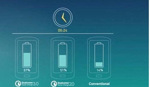 手机QC快充原理浅析 QC如何由硬件实现完成电池充电