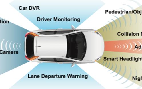 安森美半导体的传感器:努力朝着零伤害和零事故的方向努力