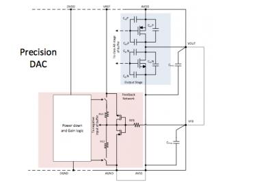 DAC输出在高阻抗模式中被加电的问题分析