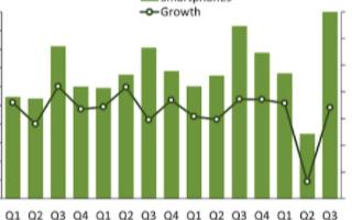 9月印度智能手机出货量创历史新高,小米保持市场主导地位至今