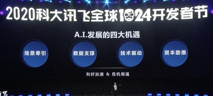 刘庆峰:未来人工智能发展存在四大机遇