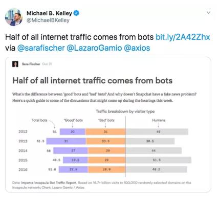 让AI和网络机器人进行网页抓取、收集数据等工作,有用吗?