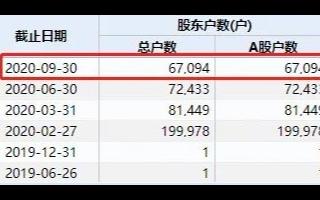 芯片巨头华润微突然暴跌逾12%!