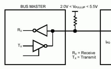 为什么UART驱动1-Wire设备总是出现问题?