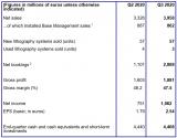 ASML2020年第三季度财报大涨