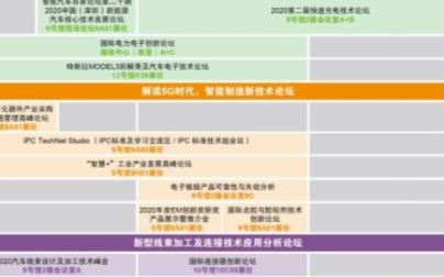 華南國際智能制造、先進電子及激光技術博覽會將如期舉行