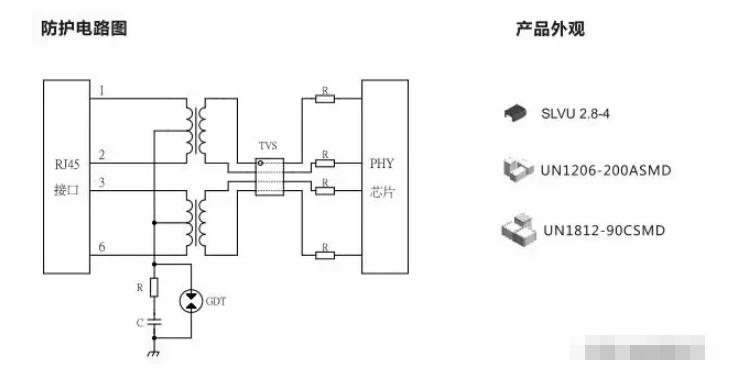 ESD放電二極管SLVU2.8-4的特性和電路