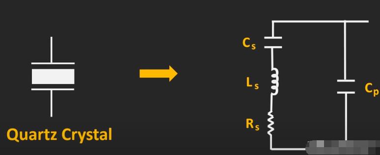 一文知道晶振的选型设计