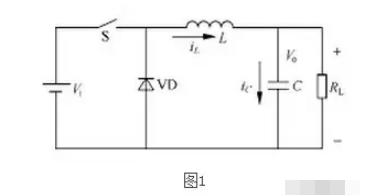 DC-DC变换器的临界电感的计算方法