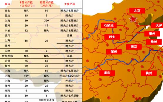 第三届中国半导体大硅片论坛主要内容及参会半导体材...