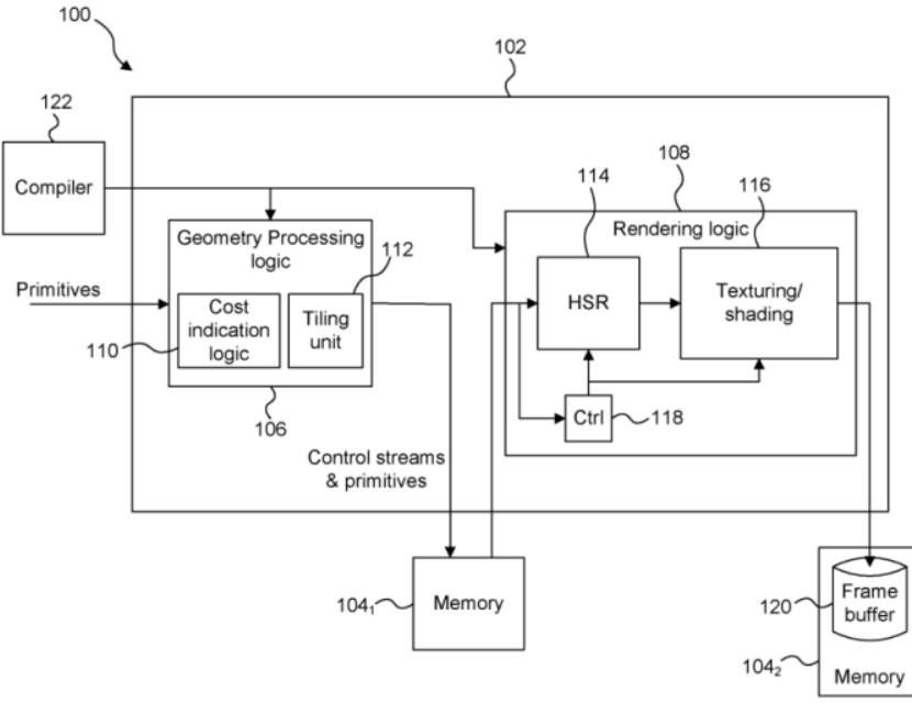 Imagination人工智能芯片的发明专利解析