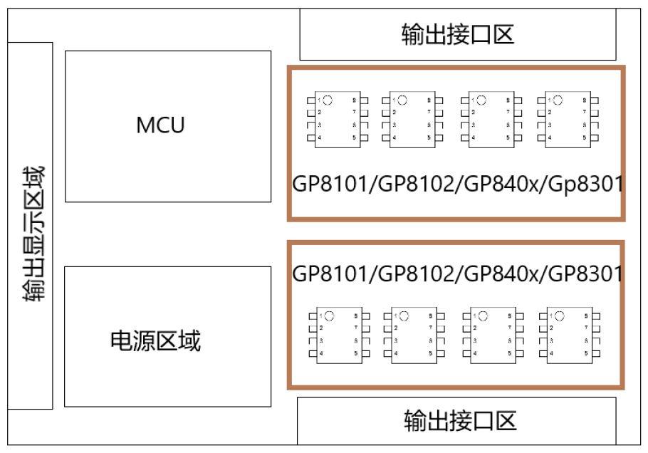 0-10V和4-20mA在PLC模拟量输出模块中的应用