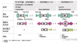 ADAS/AD主控芯片研究