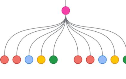 TensorFlow Recommenders开源软件包可简化构建、评估和应用推荐模型