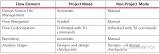 如何用Tcl实现Vivado设计流程介绍