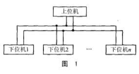 基于编/解码芯片UM3758-108A实现多机通信的设计方案