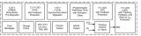 Allegro推出一款经过AEC-Q100认证的电源管理IC
