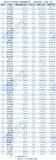 中国芯上市公司激励股权浮盈262.33亿元,韦尔股份最高达79.81亿元