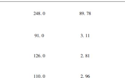 电解液宽温性能的影响因素和宽温电解液研究进展