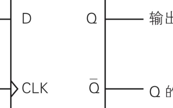 同步电路设计:将系统状态的变化与时钟信号同步