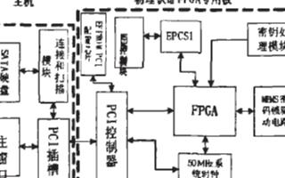 基于FPGA专用板和MEMS强链实现SATA硬盘身份认证系统的设计