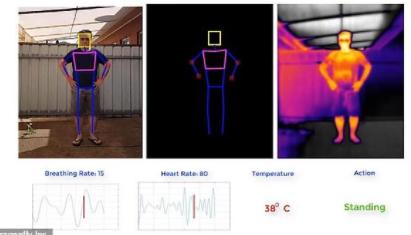 """美国使用""""流行病无人机""""可高精度测量心率和呼吸频率"""
