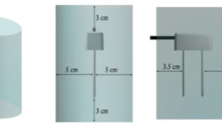 GS1土壤水分传感器的主要特征和应用场景