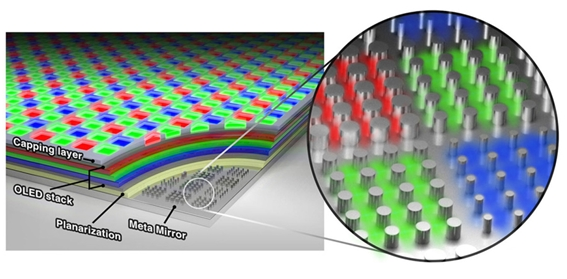 三星和斯坦福大学合作研制精细度10000PPI的OLED显示技术