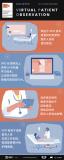 """VPO智能医院解决方案——为白衣天使插上""""翅膀"""""""