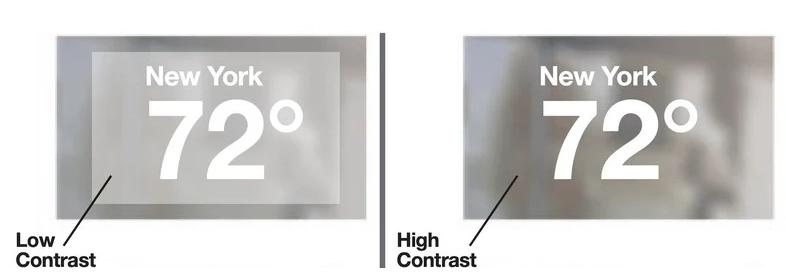 索尼将为苹果提供OLED微显示器用于AR/VR眼镜